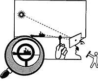 Сигнальное зеркало и способы его применения