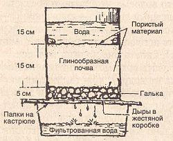 Обеззараживание, очистка и фильтрация воды в экстремальных условиях
